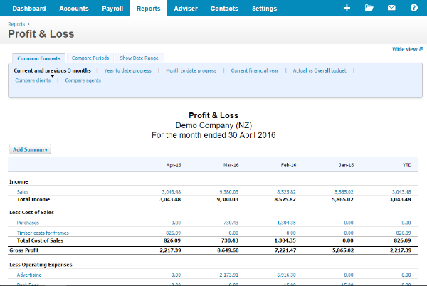 How To Analyse Your Financial Statements in Xero Profit and Loss 1